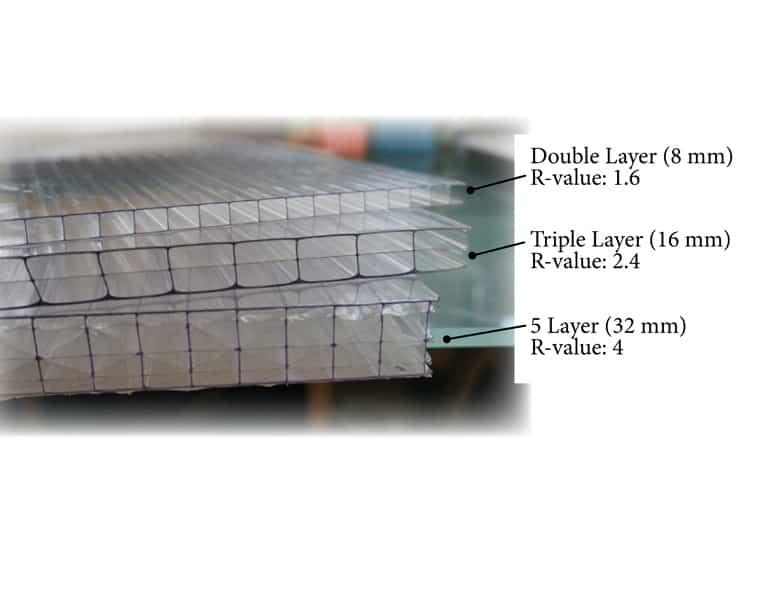 greenhouse Polyethylene Film tips and tricks