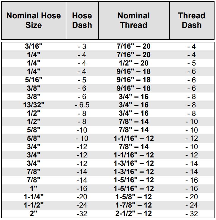 hose fittings chart
